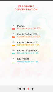 Fragrance concentration - Perfumist